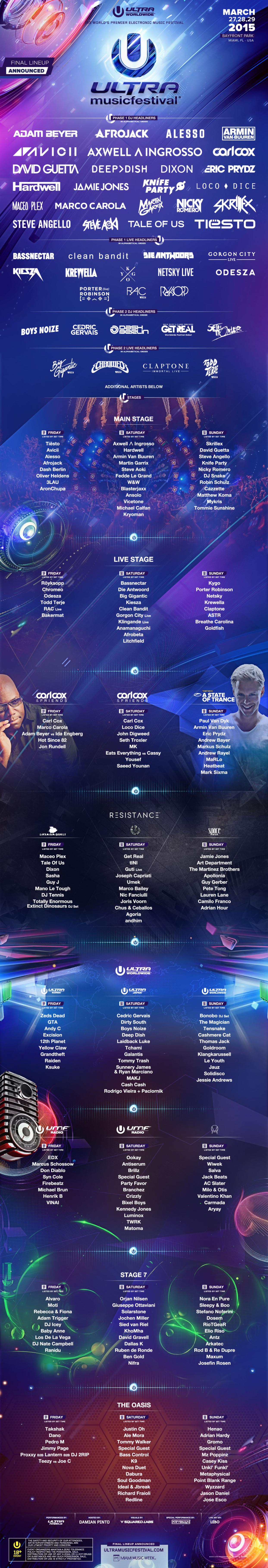 Ultra Music Festival 15′